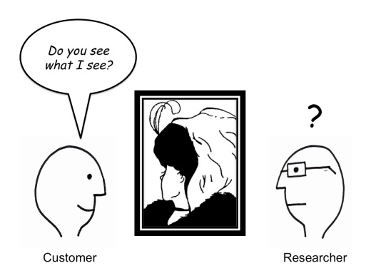 Do you see what your customers see?